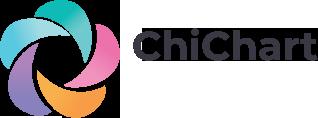 ChiChart